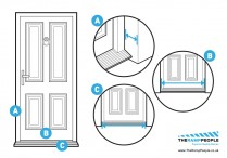 How to measure a door for a wheelchair ramp