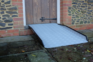 Fixed Threshold Ramps